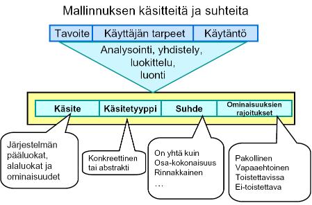 zeng_kaavio1