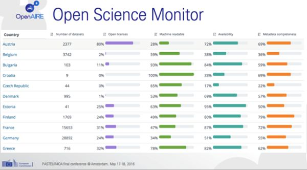 open-science-monitor2